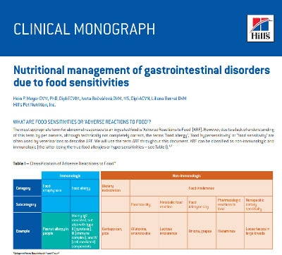 Clinical Monograph Food Sensitivities in Dogs